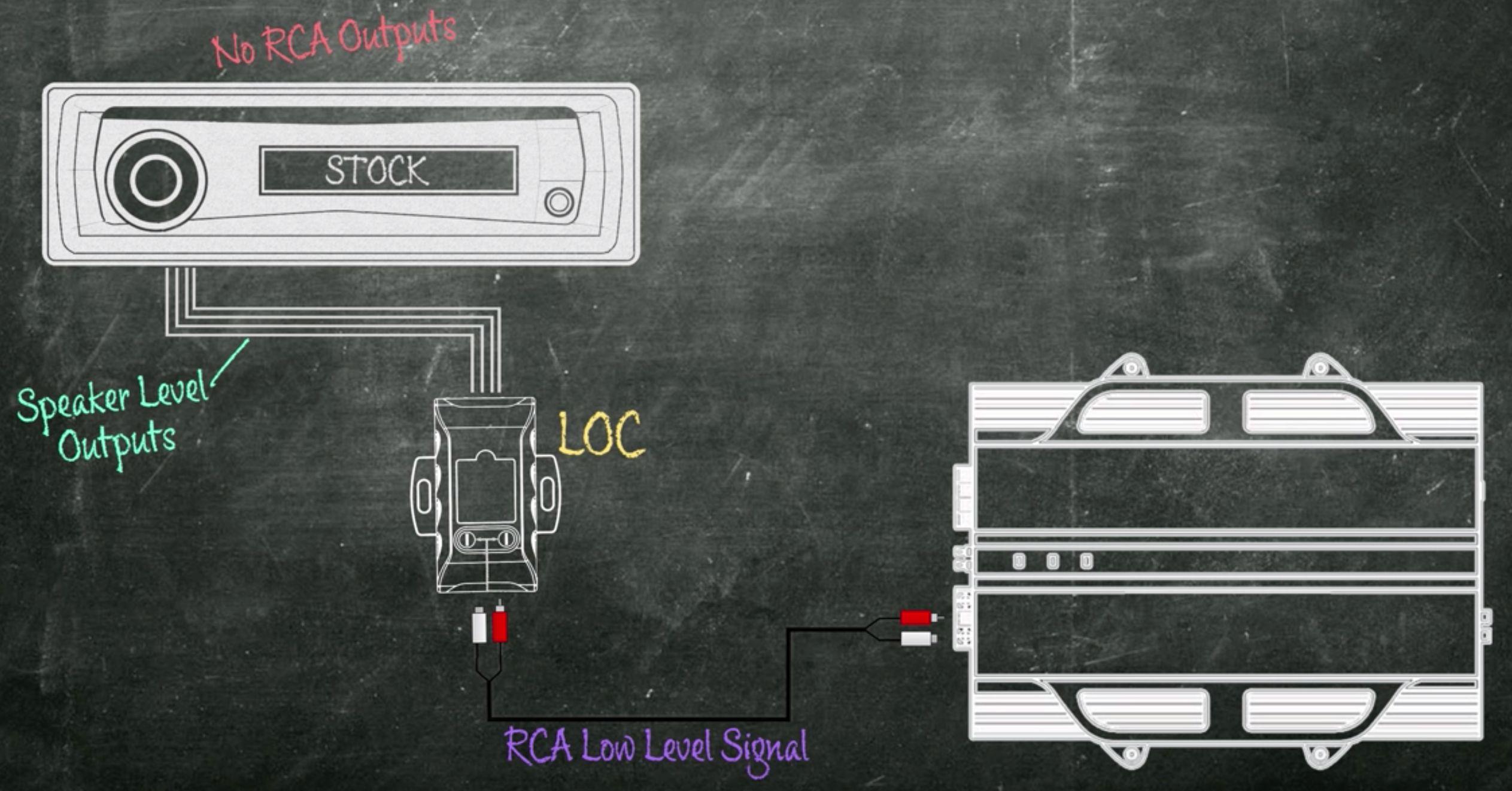 Scosche line output converter