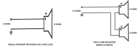 best 1 ohm stable amplifiers