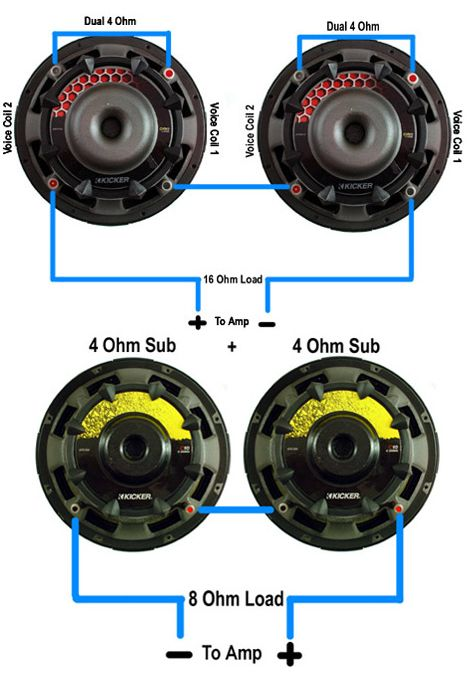 4 Ohm Vs 8 Ohm Speakers | Crystal Stereo